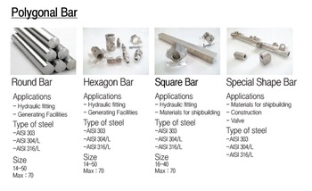 Stainless Steel Bar (Polygonal Bar)