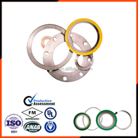 DIN API BX RTJ Ring Joint Gasket with professional manufacture