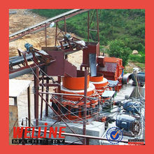 High efficiency spring combine cone crusher