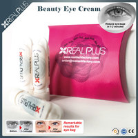 Best anti aging eye cream for puffiness in 2 minutes