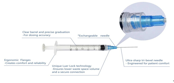FDA veterinary syringe with needle