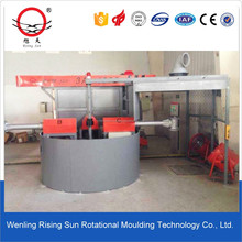 Carousel Rotomolding Machine,rolling garbage bag making machine, plastic thermoforming machine
