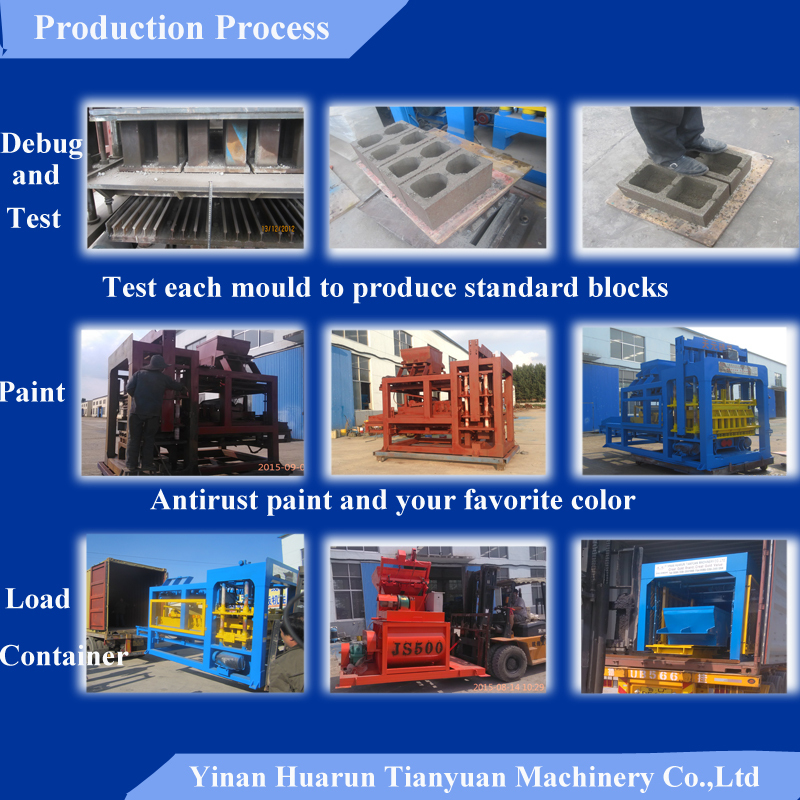 production process-