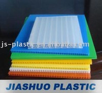 Plastic Hollow Sheet