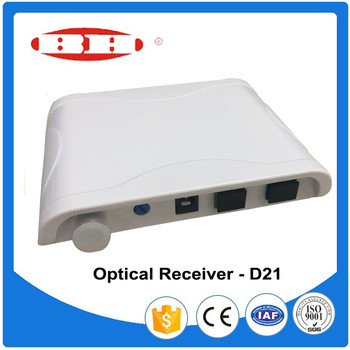 New Optical Receiver with WDM  FTTH optical node