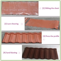 light red color antique metal natural stone roof tile for roof making