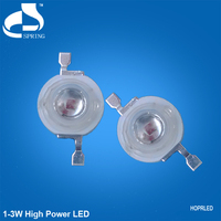 Lowest price led power supply 12v