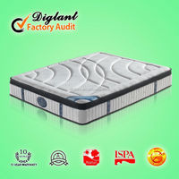 memory coil queen cotton-padded mattress material cotton felt pad