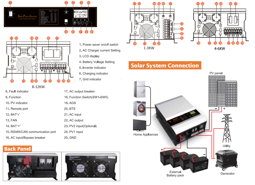 Solar inverter 48vdc to 220vac/dc to ac power solar inverter with battery charger/6kw solar inverter