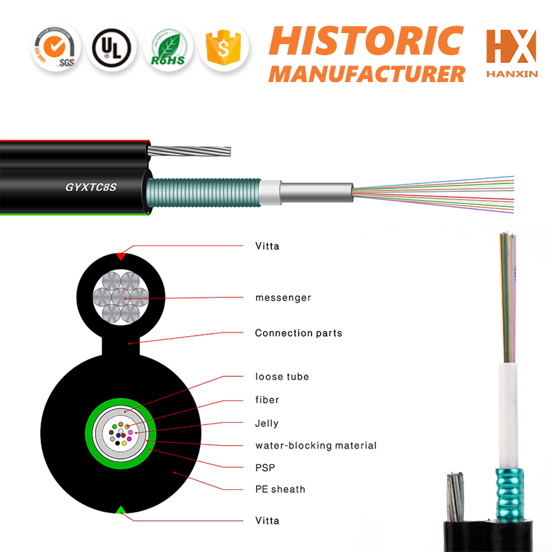 aerial self-supporting figure 8 fiber optical cable GYXTC8S
