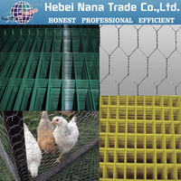 Best Small Animal Cages / animal wire mesh fencing