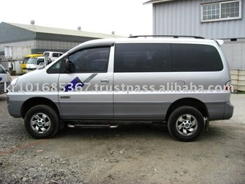 Hyundai Starex 2006 Used Car Korea