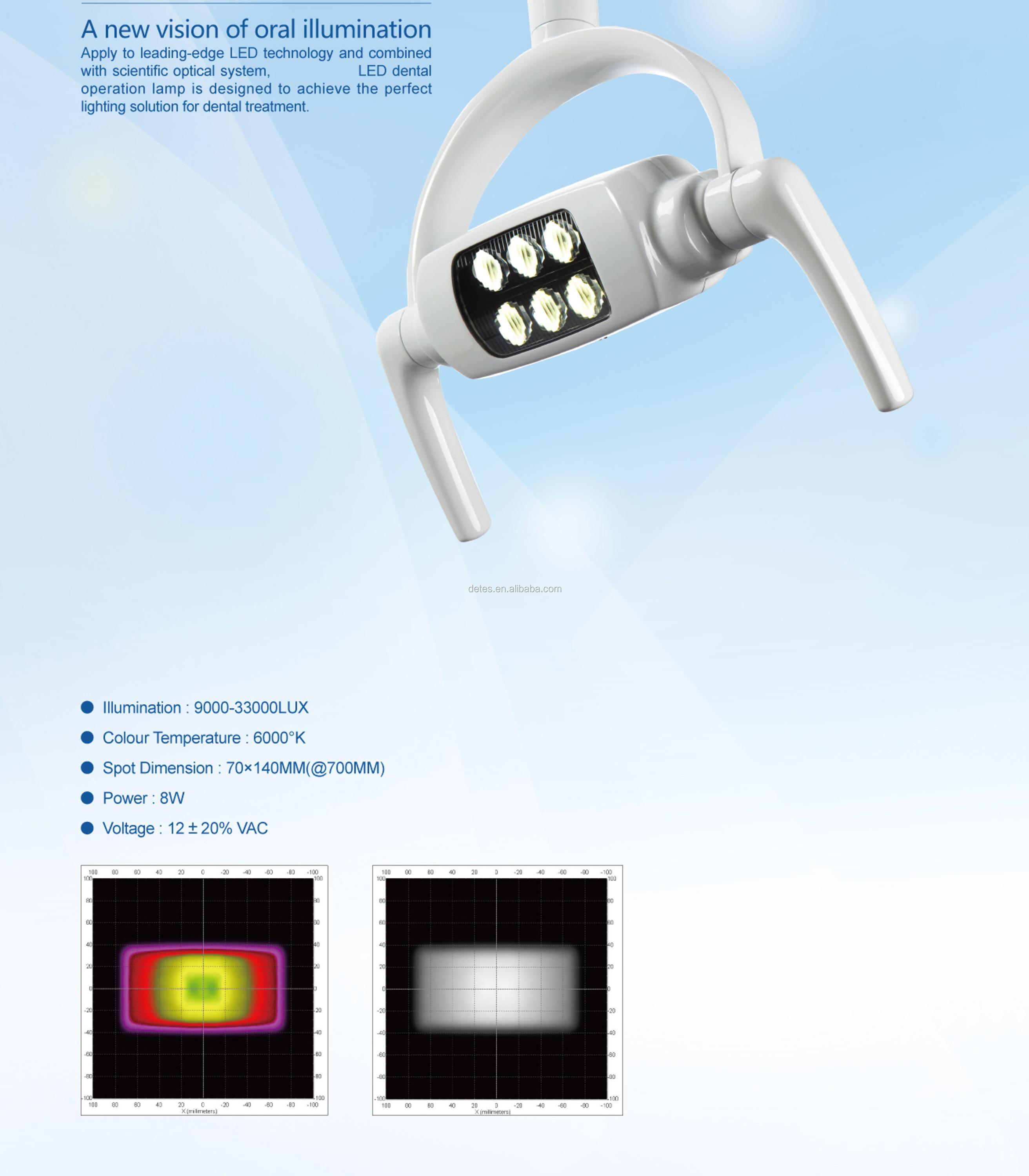 Nice 6500-26000LUX dental LED lamp with sensor