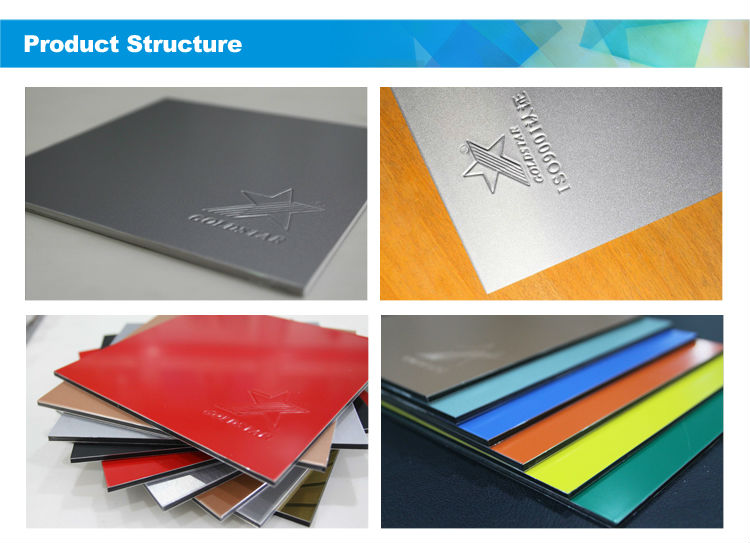 Wall Cladding System Aluminum Composite Panel