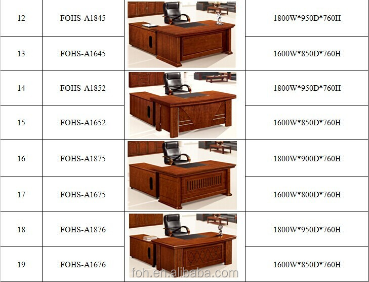 Durable Leather Patten Office Furniture Tables With Left
