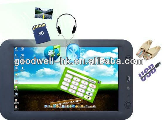 7 Inch Computer Tablet Window CE OS with DC9-24V Power Input