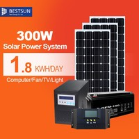 Big Sale! All New Plastic Decorative solar system with Air Conditioner Covers for Home and so on