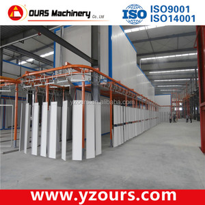 Aluminium powder coating production line for sale