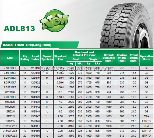 Leao radial truck tire 315/80R22.5