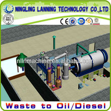 Waste Tires Plastics Pyrolysis machine to Fuel Oil