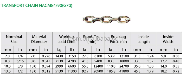 YZ G70 Alloy Steel Transport Chain with Nacm-96