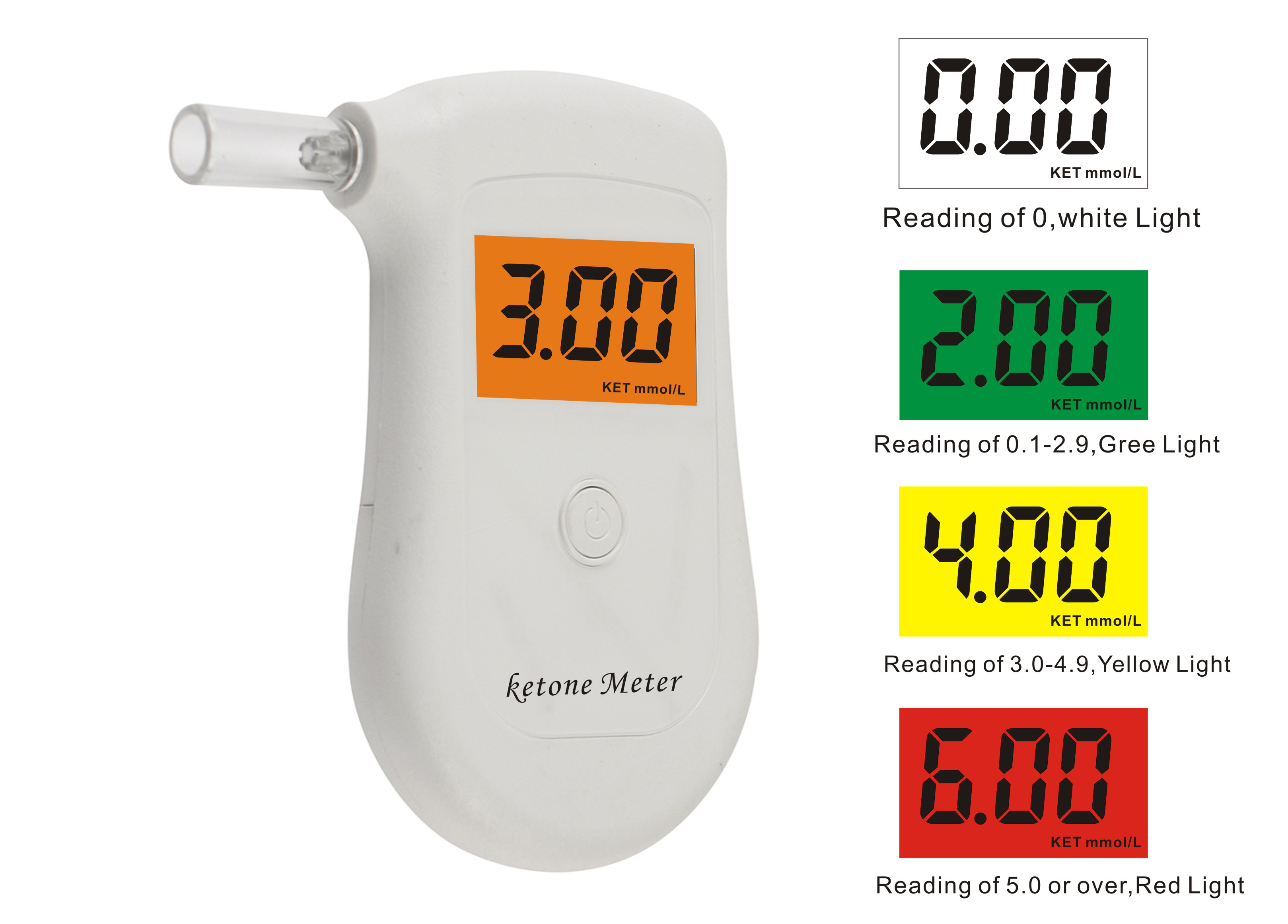 MDK 2019 USA amazon hot selling keto meter breathalyzer detects Ketones in Breath for Ketogenic,ketosis monitor