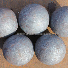 Hot Selling Mining Plant Grinding Resistant Forged Steel Balls Price in Shandong