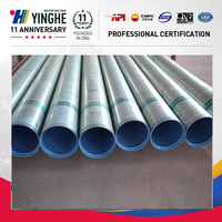 Black powder coated galvanized steel pipe on sales