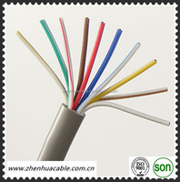 22awg ccs 10 core telephone cable form china
