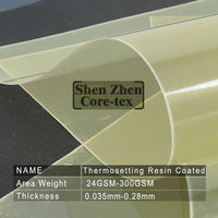epoxy resin dipped fiberglass cloth manufacturer
