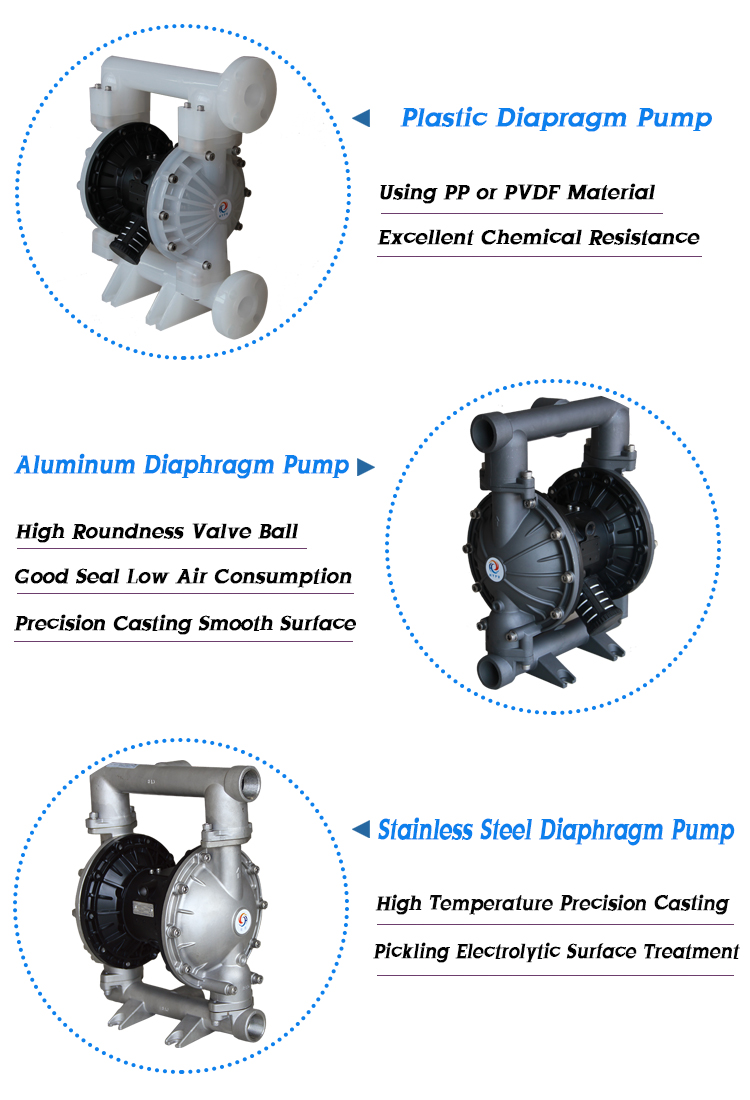 Small Industrial Air Operated Double Diaphragm Pumps