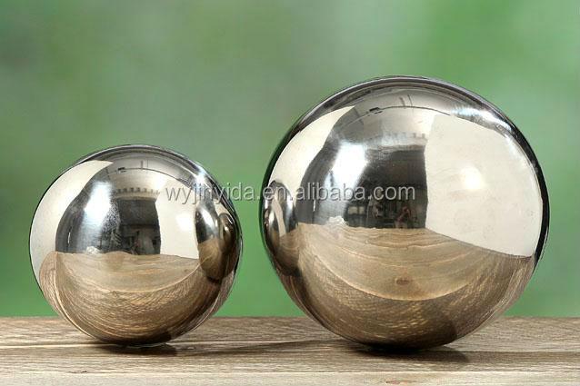 Thebestarttcom / металлический шар в векторе
