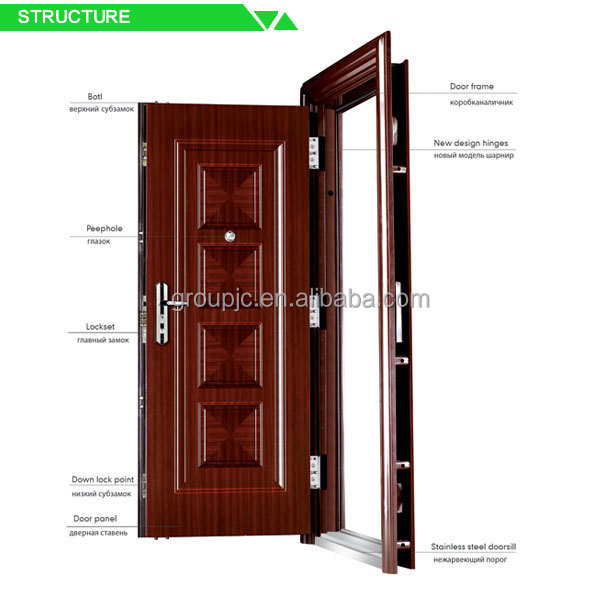 House Main Gate Designs Metal Building Materials Main Modern Door ...