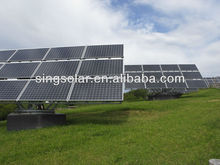 2013 Newest Product Hot Sale High Efficiency mono or poly PV 300w industrial solar panel pakistan lahore
