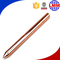copper bonded stainless steel copper clad earth electrode berghoff earthchef copper clad made in China