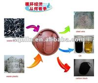 OIL REFINERY FOR SALE IN ASIAN