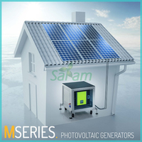 2000w cheap price per watt solar panles