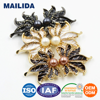Y031 buckle for fur coat .sewing ornaments,decorated button