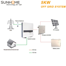 SUNHOME 5KW factory direct price green energy products electric power box