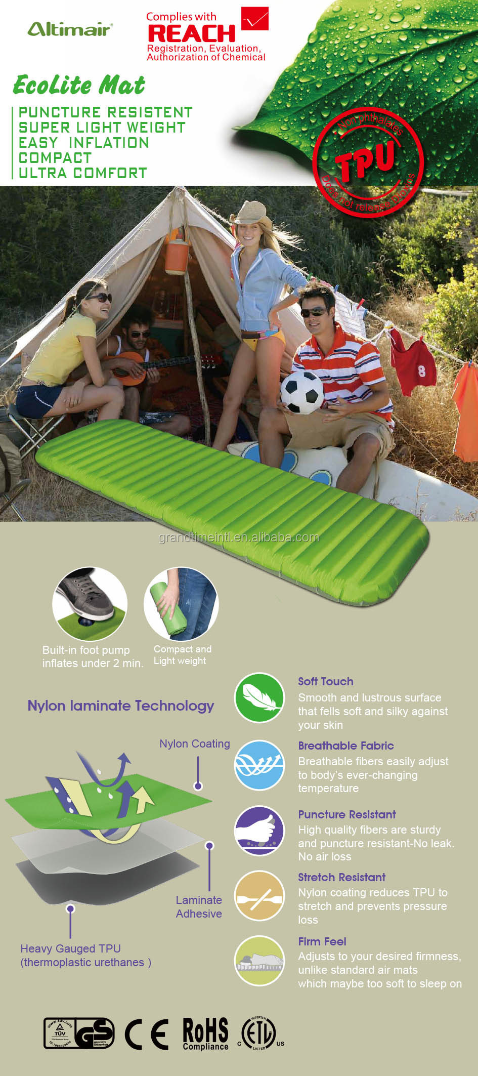 Ultra light TPU camping mat