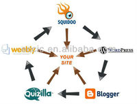 LED web google yahoo bing seo search engine