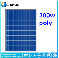 Top quality manufacturer in china 200w 24v solar panel with TUV ISO CEC certificates