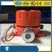 Wuxi Virgil Best Point Gas Detector