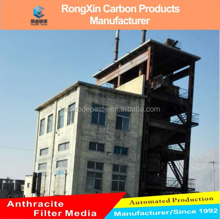 Price of Anthracite Coal/Calcined Anthracite COA