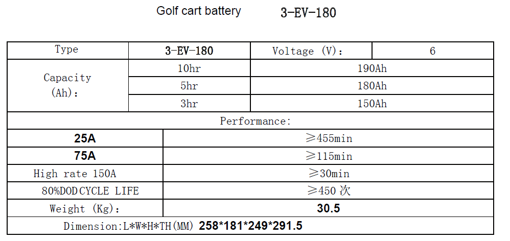 Great power 6V 180ah mf deep cycle golf cart battery