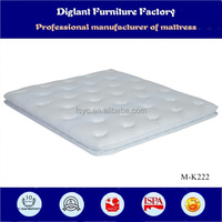 Chinese thin foam 4 folding camping mattress