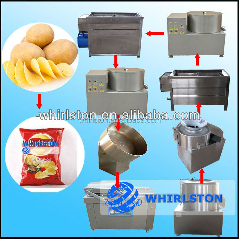 semi- automatic potato chip machine (small plant)