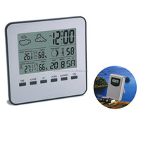 Wireless Outdoor Thermometer Hygrometer Waterproof Outdoor Thermometer & Hygrometer