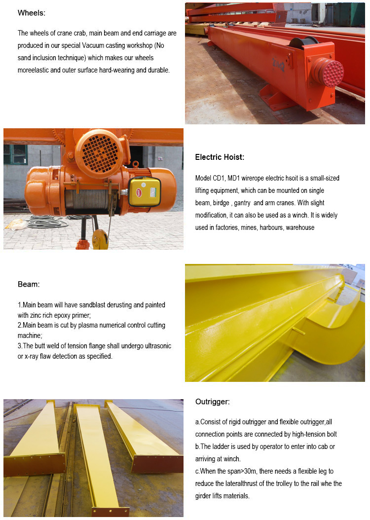 Mould Lifting 10 Ton Single Girder Hydraulic Mobile Gantry Crane Price China