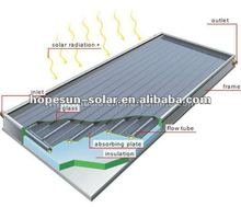 Pressurized Best Price Aluminium Flat Plate Solar Collectors